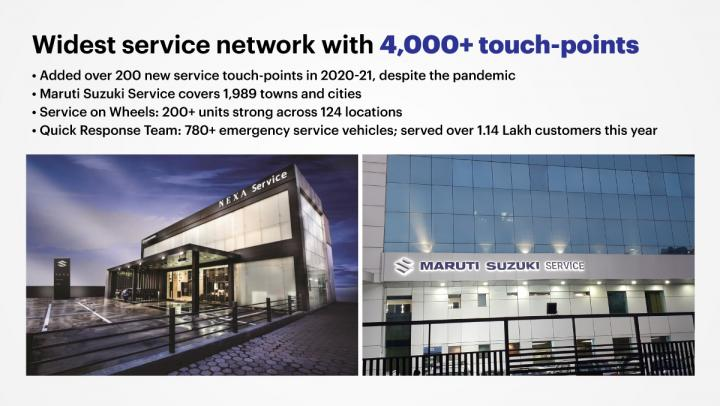 Maruti Suzuki now has over 4,000 service stations in India
