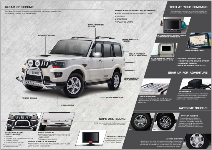 Mahindra Announces Range Accessories For New Scorpio Team Bhp
