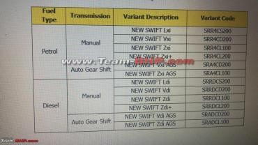 6 - 8 week waiting period already for the new Swift