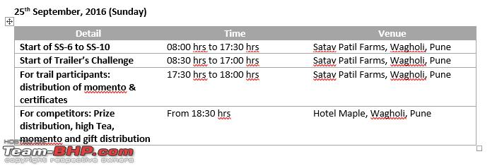 Name:  Itinerary day 2.PNG