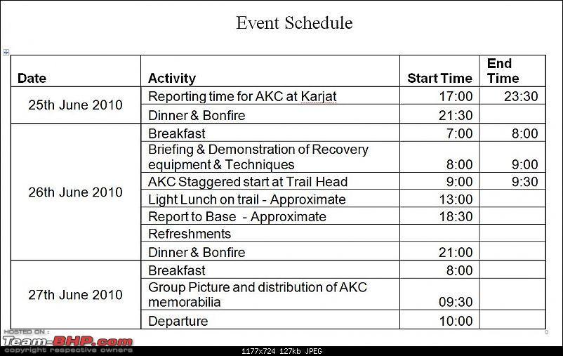 The Alfa Kilo Challenge event details.-untitled.jpg