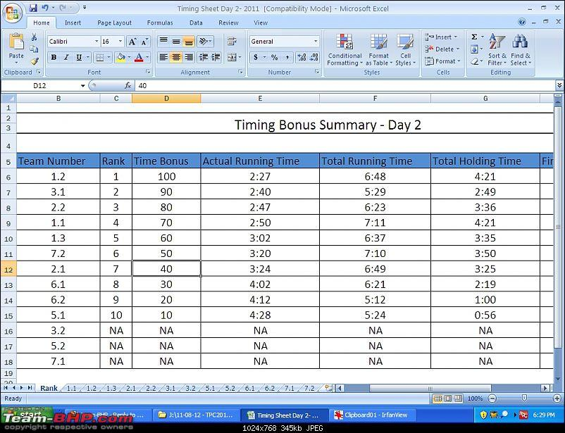 TPC2011 - Event Report-21runtime-day2a.jpg