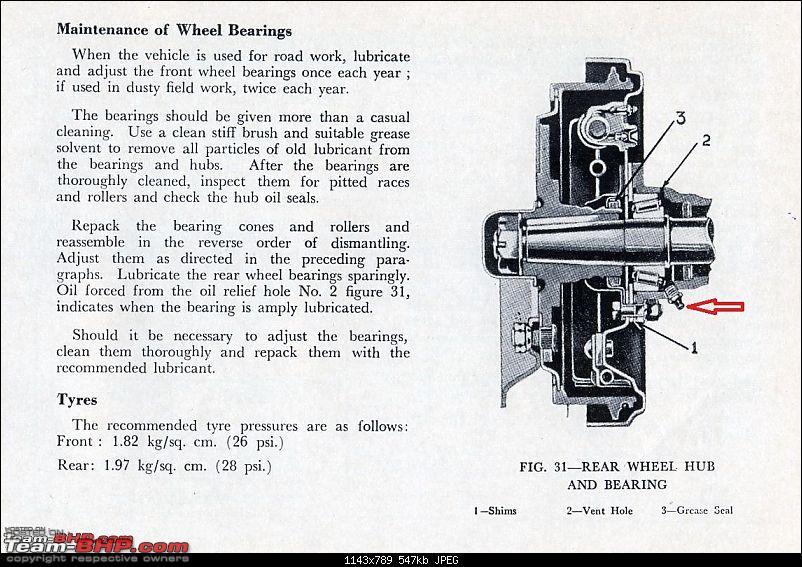 Propeller Shaft Greasing for Off-Roaders-scan0004a.jpg