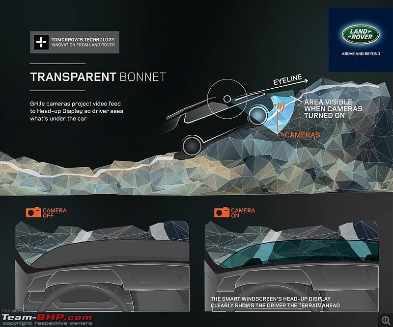 """Land Rover reveals """"Transparent Bonnet"""" concept-lrtb.jpg"""