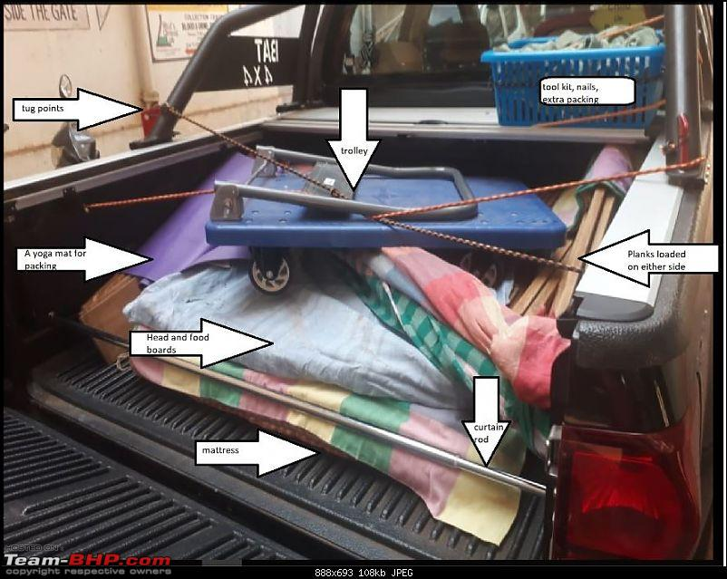 Loading a pickup truck's bed-snip.jpg