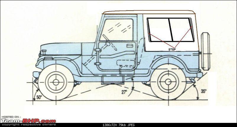 Hard Tops for Off Roaders.-mm540-body4.jpg