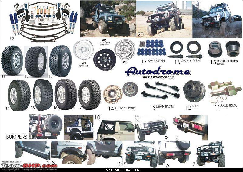Places to buy stuff for Off-Roading/4x4 in India-suzukigypsycopy.jpg