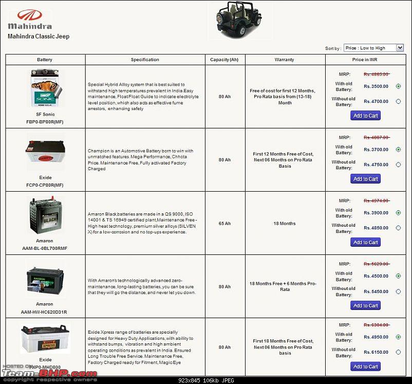 Offroaders - Choose your 4x4 battery carefully-battery-prices-bangalore-jeep.jpg