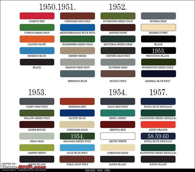Barn find – 1959 Willys CJ3B-colour-guide-1950-1957.jpg