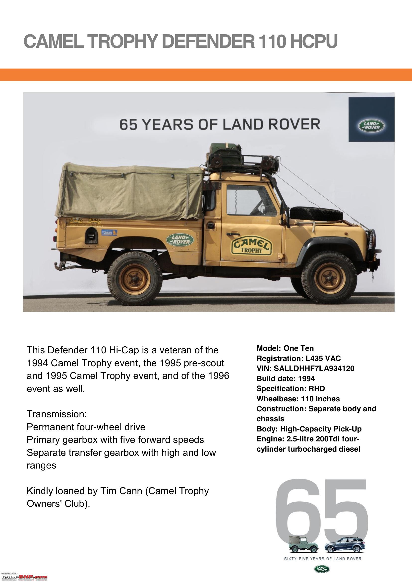 Camel Trophy Tribute Defenders Nw Sema Project For