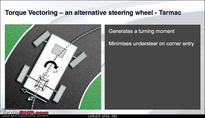 Driven: 2013 Range Rover Sport-torquevector2.jpg