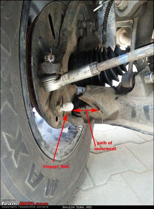 A Biker to a Jeeper - Mahindra Thar Crde-stopperbolts.jpg
