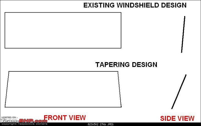 My new mm550 project!-wind.jpg