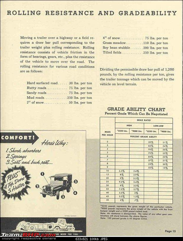 JEEP Advertisements-page95.jpg