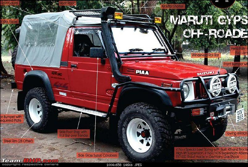 Imported Parts for Maruti Gypsy Off-roader-azgypsy.jpg