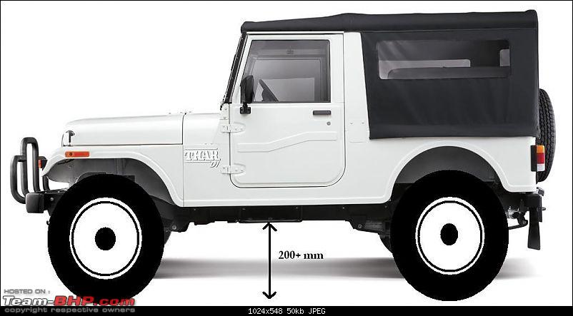 Mahindra Thar MDi Thread (more pics at page 24)-thar-di.jpg