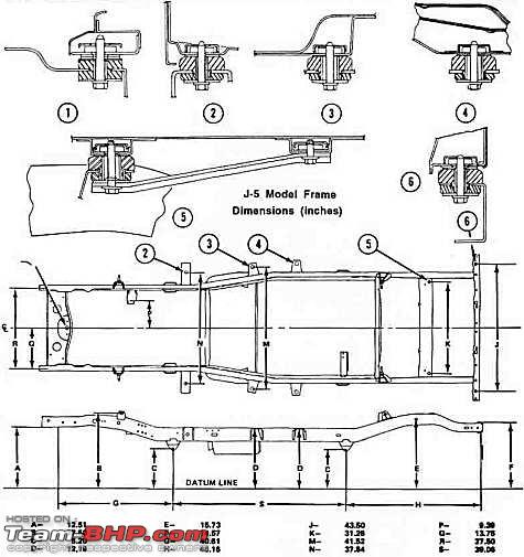M38a1 Body Diagram M38a1 Free Engine Image For User