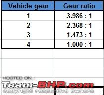 Name:  gearRatio1.jpg