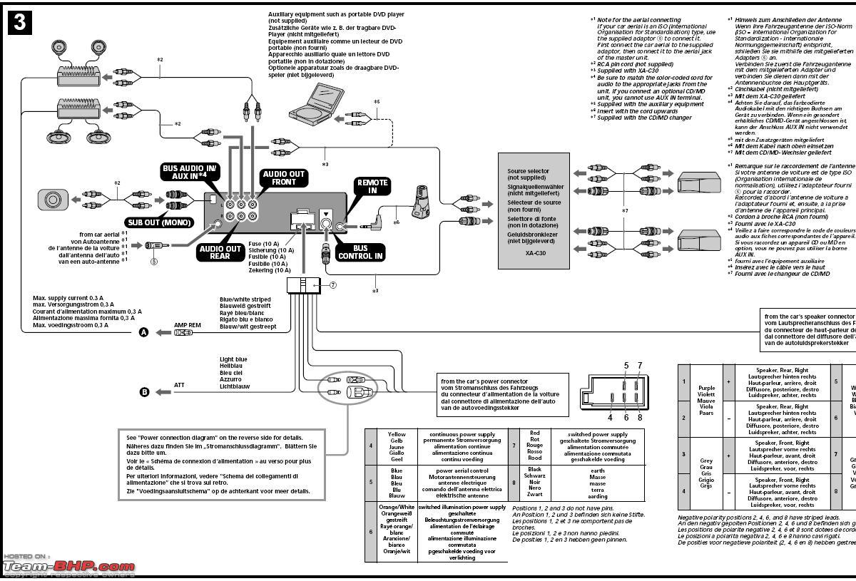 Sony Car Stereo Speaker Wiring Diagram : Sony cdx gt wiring diagram get free image about