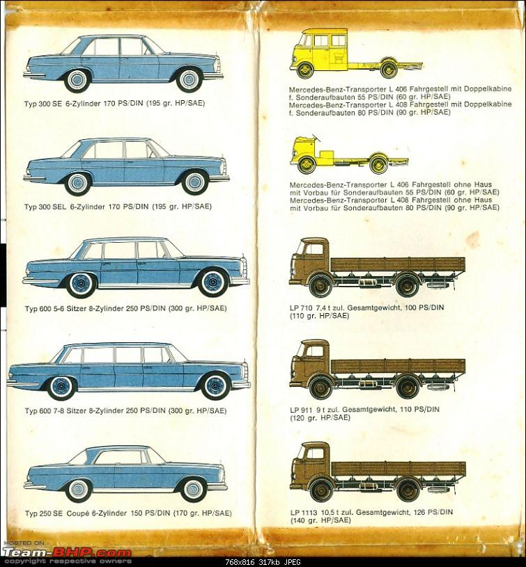 Brochures, manuals and publicity material of vintage cars (foreign ...