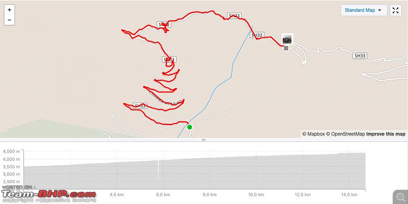 Cycling to Sach Pass & Cliffhanger-screenshot-20190526-17.31.36.png