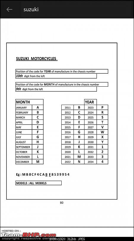 ARTICLE: Find your car's date of manufacture (VIN)-screenshot_20200718185930.jpg