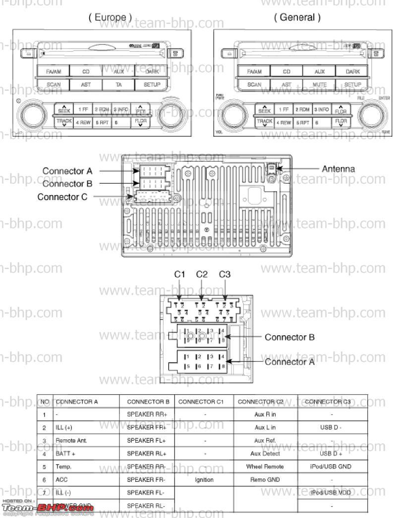 take out your i20 hu team bhp rh team bhp com Hyundai Golf Cart Wiring Diagram 2009 Hyundai Sonata Engine Diagram