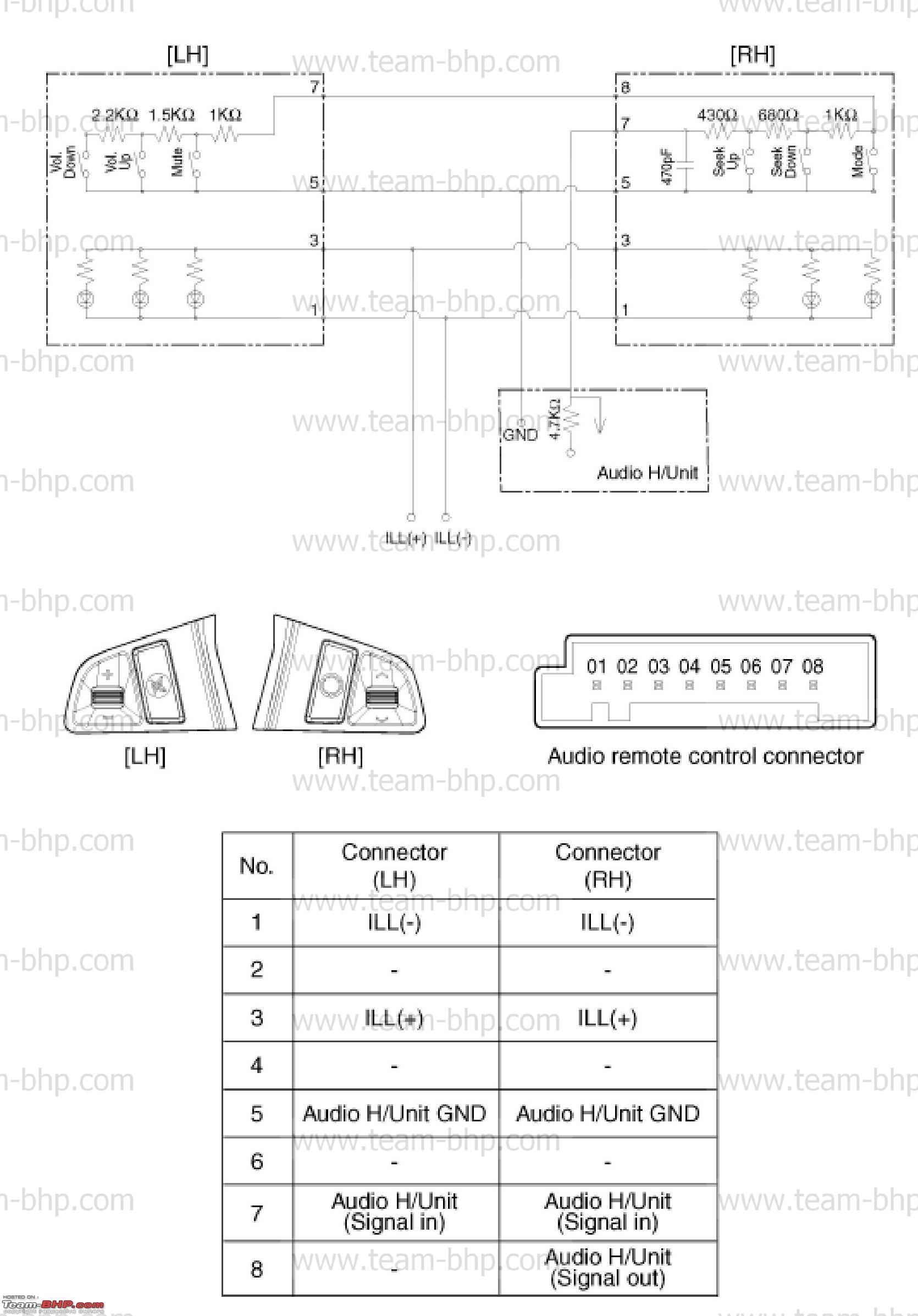 Hyundai I20 Wiring Diagram List Of Schematic Circuit 2013 Sonata Speaker Take Out Your Hu Team Bhp Rh Com Stereo