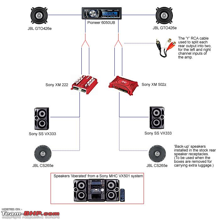 Surround Sound Decoder additionally Pa System Wiring Diagram as well Subwoofer Wiring Diagrams furthermore Lucas Voltage Regulator Wiring Diagram likewise Home Run Cable Wiring. on home stereo subwoofer wiring