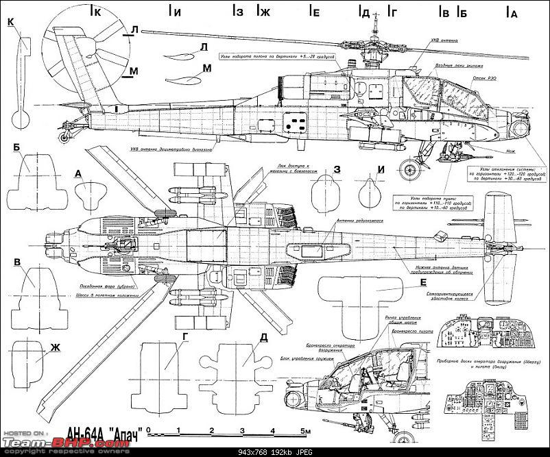 ah 64 apache diagram