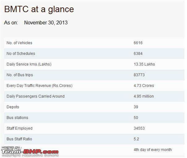 Name:  bmtc.jpg