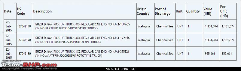 Review: Isuzu D-Max-untitled.png
