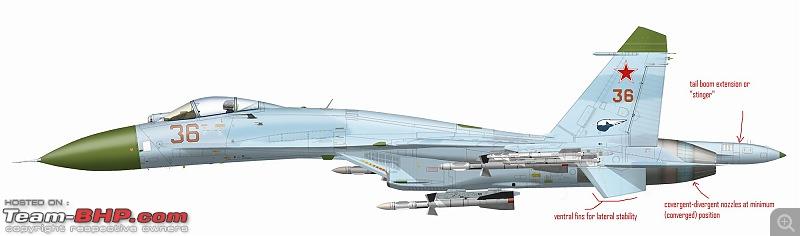 Sukhoi Su-27 Flanker : Russia's Eagle Killer-su27_red2.jpg