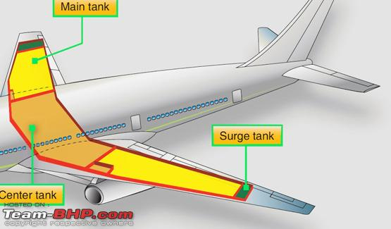 Name:  777 fuel tank.jpg