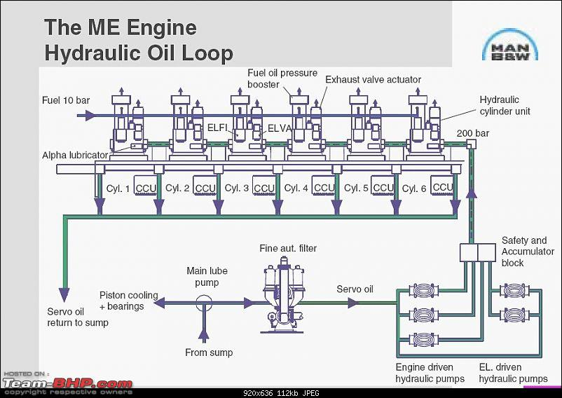 Explained: How Marine Diesel Engines Work-7.jpg