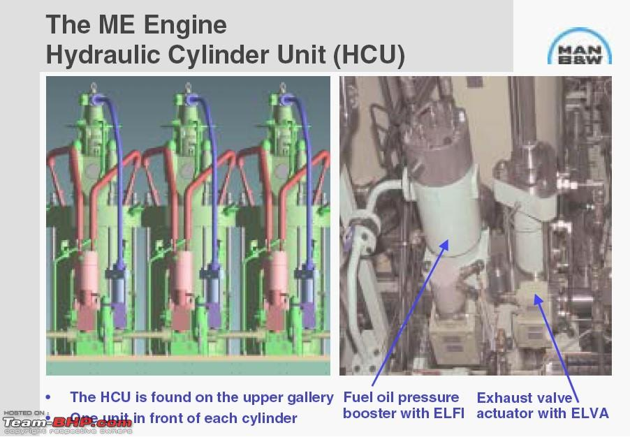 Explained: How Marine Diesel Engines Work - Team-BHP