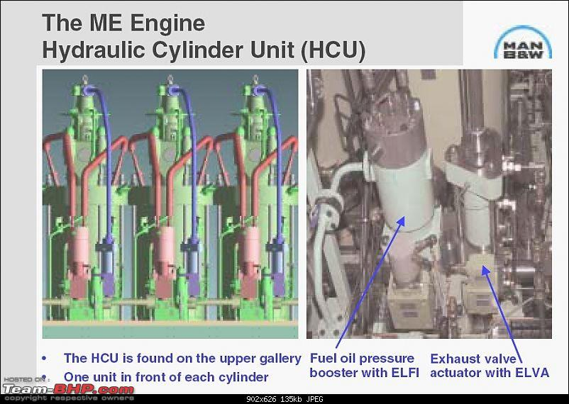 Explained: How Marine Diesel Engines Work-8.jpg
