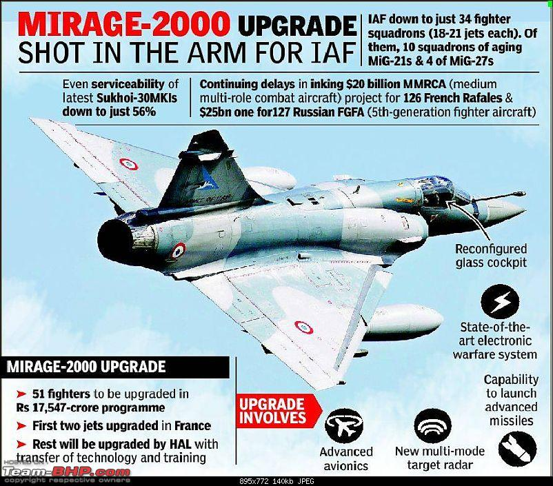 Combat Aircraft of the Indian Air Force-46657301.jpg