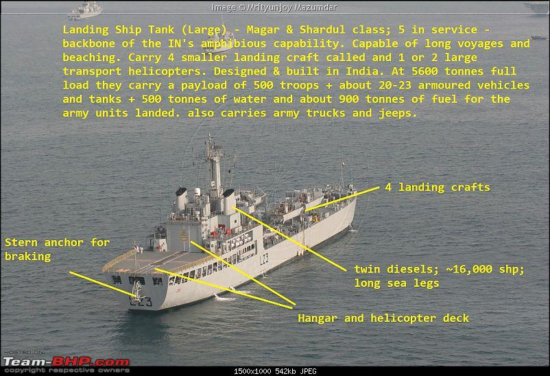 Amphibious ships of the Indian Navy-a3-magarshardul.jpg