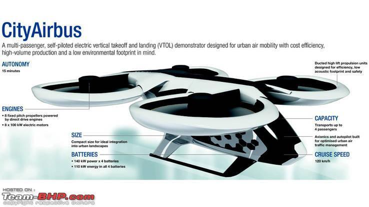 Name:  CityAirbus_infographic.jpg Views: 579 Size:  55.0 KB