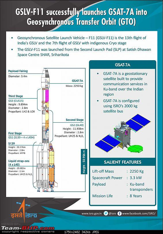 The Missiles of India. EDIT: A-SAT update on page 6-gsat7amissionataglance.jpg