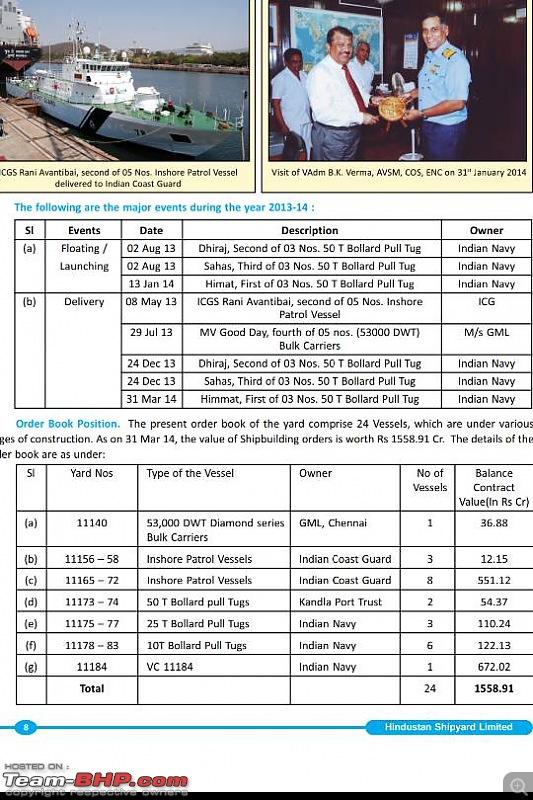 The Indian Navy - Combat Fleet-1555793017262.jpg