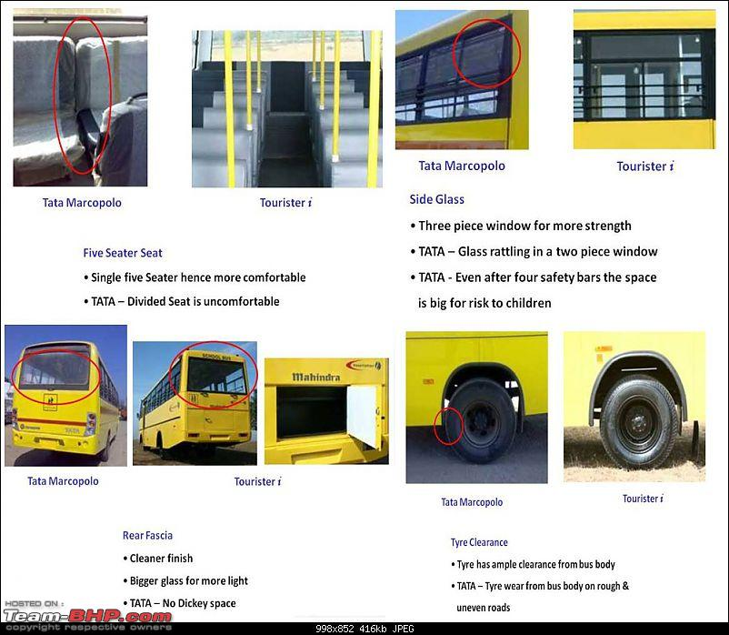 Mahindra Tourister i vs Tata Marcopolo & others - Need a School Bus-10111213.jpg