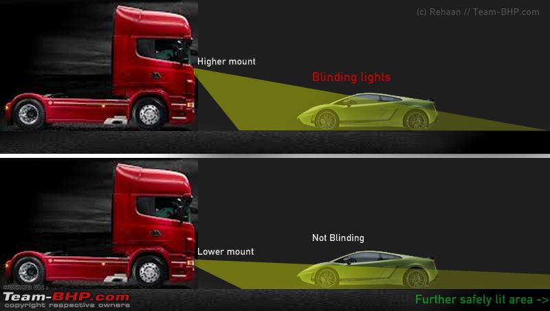 Name:  Headlight Mount Height.png Views: 20103 Size:  193.5 KB