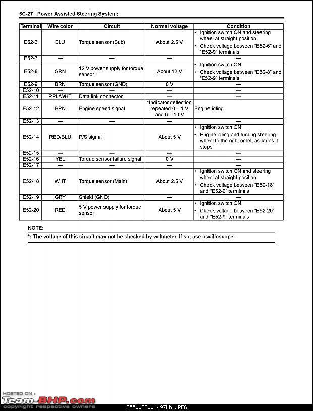 diy tacho install in maruti wagonr page 2 team bhp rh team bhp com maruti swift petrol user manual maruti swift 2015 user manual