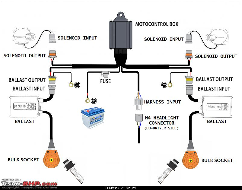 7 Way Ford Wiring Harness also Wiring Diagram Trailer Australia additionally 86975836528060451 besides Alternator Wiring Diagrams besides RepairGuideContent. on gm 7 pin trailer cable color wiring diagram