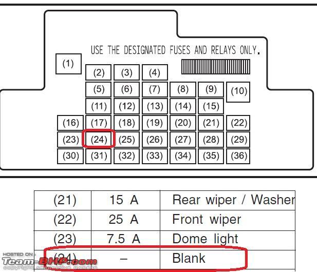 Wiring Diagram Suzuki Ertiga - Download Wiring Diagrams •
