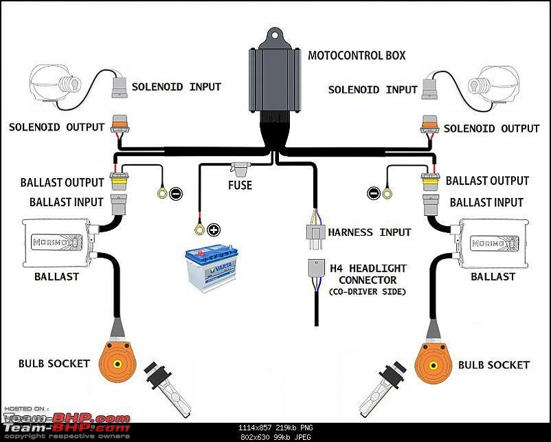 Suzuki Swift Wiring Diagram 2016 - Tamahuproject.org on motorcycle harness diagram, motorcycle battery diagram, motorcycle stator diagram, schematic diagram, motorcycle coil diagram, electric motorcycle diagram, motorcycle magneto diagram, motorcycle body diagram, motorcycle shifter diagram, motorcycle headlight diagram, motorcycle motors diagram, motorcycle brakes diagram, motorcycle maintenance diagram, motorcycle gas tank lock, motorcycle tow hitches, motorcycle fuel reserve, motorcycle relay diagram, motorcycle carb diagram, motorcycle wire color codes, motorcycle foot controls diagram,