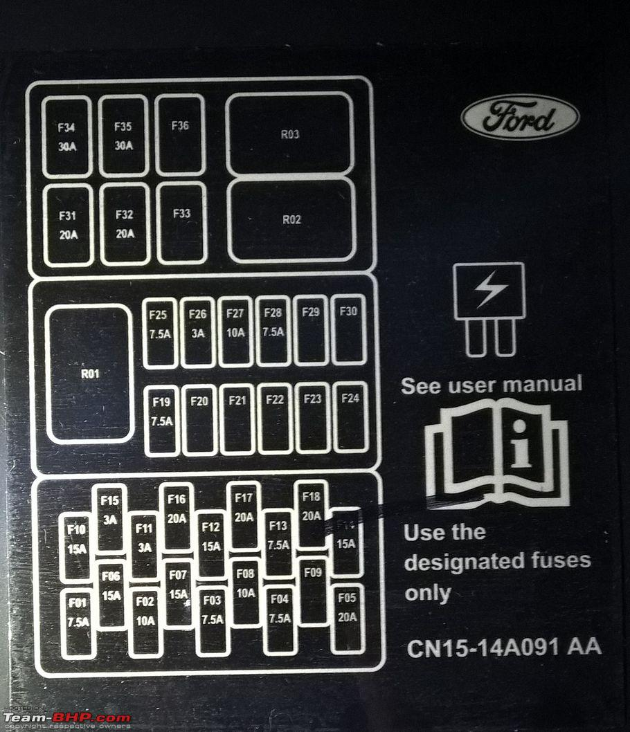 1405232d1439980176 diy hardwiring your dashcam fuse diagram diy hardwiring your dashcam team bhp hyundai santro fuse box diagram at virtualis.co