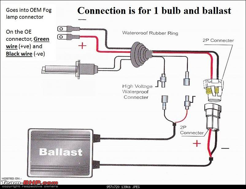 wiring a projector automotive wiring diagram library u2022 rh seigokanengland co uk  wiring diagram for projector screen